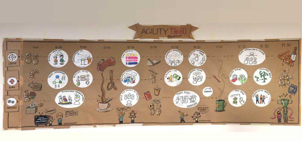 Agility TRes60, la agenda del evento creada por los asistentes