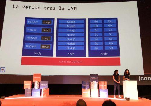 Slide: la verdad tras la JVM y un gráfico con una barra horizontal abajo (container platform) sobre la que reposan 3 columnas o Node: Hotspot (que incluye Heap), NodeJS + Go (doble columna dentro de la última)