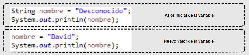 Ejemplo de variable no primitiva