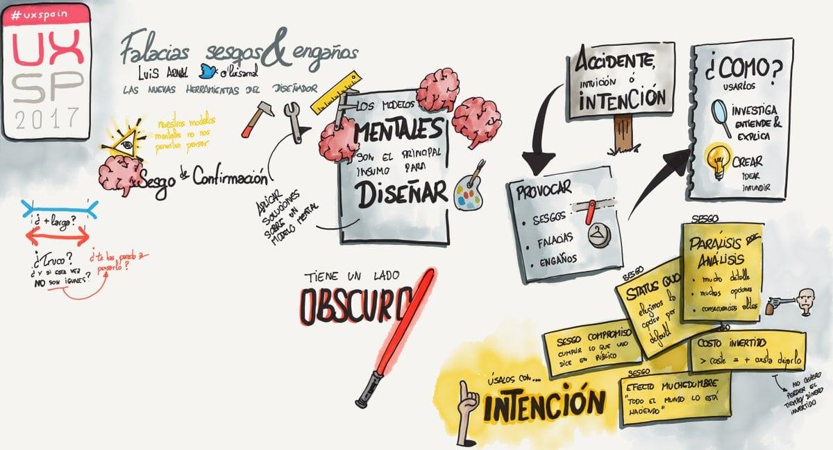 Sketchnote de la ponencia de Luis Arnal en UXSpain 2017