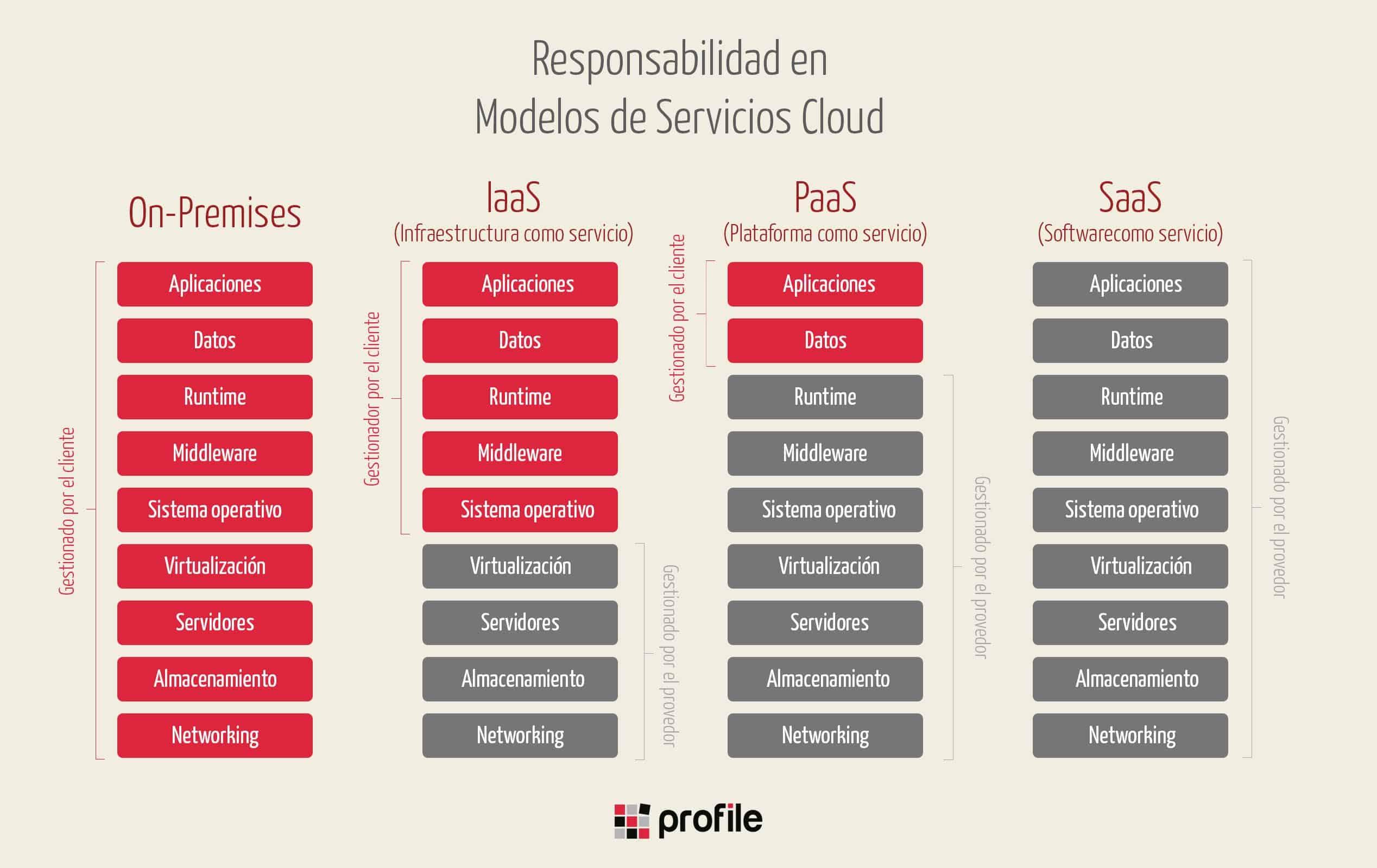 Lujoso Habilidades De Servicio Al Cliente Ejemplo De Reanudar Modelo ...