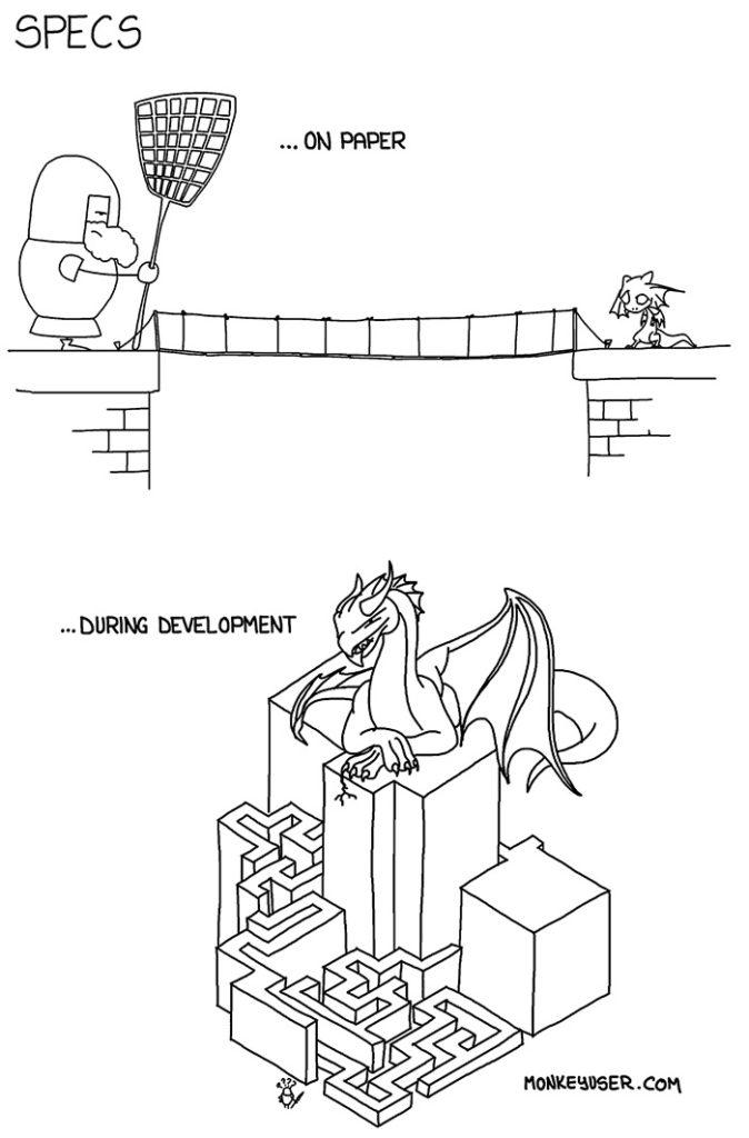 Specificaciones: al principio y durante el proyecto extreme programming