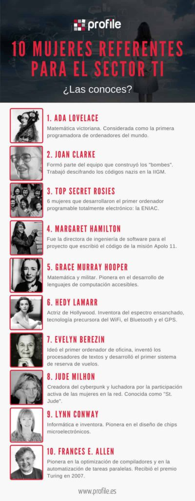 10 mujeres referentes para el sector TI