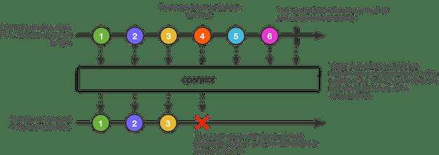 Flux - API Spring 5 WebFlux Framework